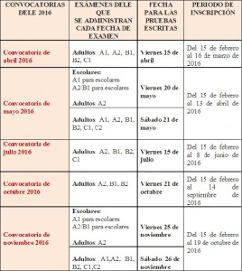 DELE convocatorias 2016