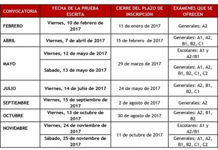 Microsoft Word - FECHAS DE EXAMEN PARA EL DELE 2017