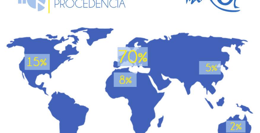 Estudiantes por continente